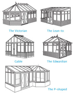 Télikert építési formák - Bp